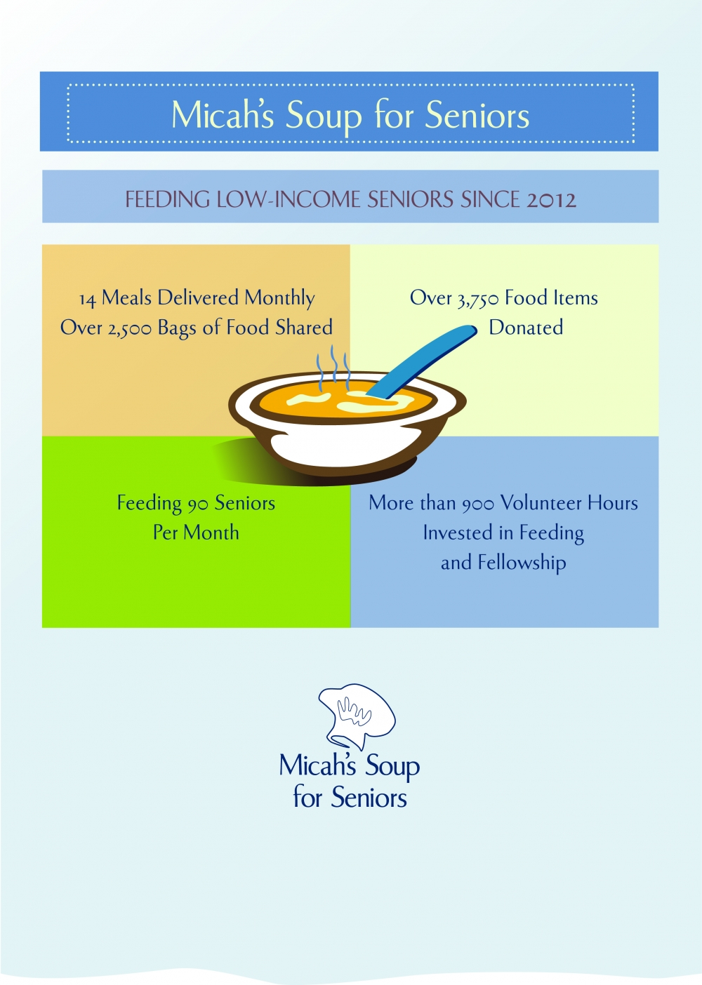 2015 Micahs Soup for Seniors infographic